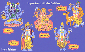 10 of the Most Important Hindu Gods