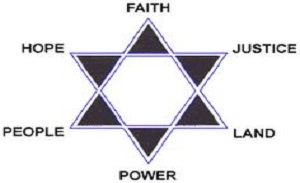 What Is the Star of David in Judaism? The Significance of the Six-Pointed Star