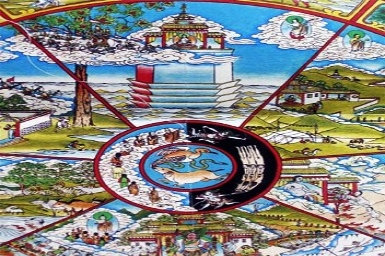 The Six Realms of Existence in Buddhism